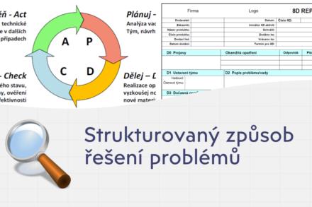 Řešení problémů pomocí metody 8D