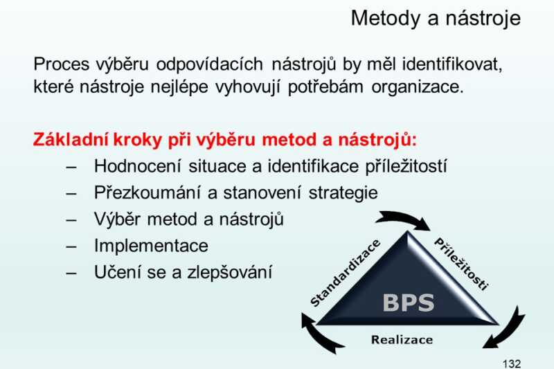 Business Performance System