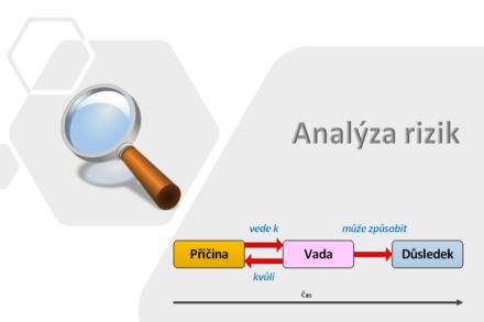 FMEA – analýza možností vzniku vad a jejich následků (DFMEA/PFMEA)