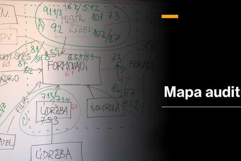 Příklad mapy auditu - pomůcka pro plánování auditu a tvorbu otázek