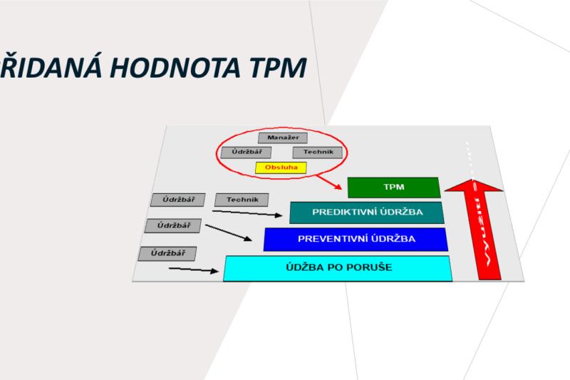TPM - přidaná hodnota